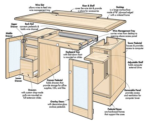 Computer Desk Woodwork Construction Plans Table