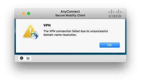 Connection To Window Vpn Is Unsuccessful And E8087 Remote Access Vpn Clients For Windows