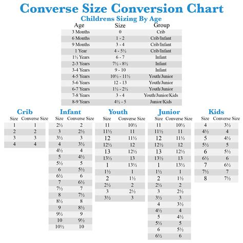 Converse Junior Size Chart Sneakers