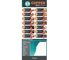 Best Copper toxicity diet plan