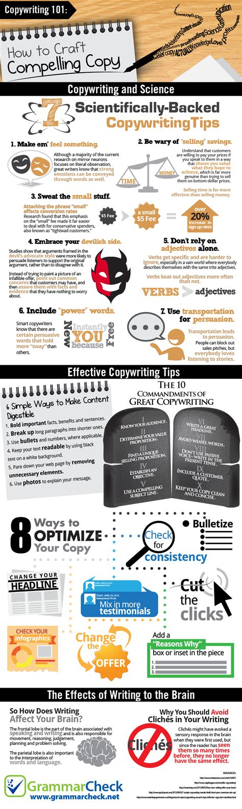 [click]copywriting 101 How To Craft Compelling Copy.