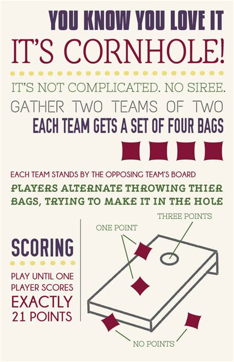 Corn hole directions Image