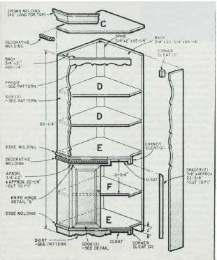 Corner-Display-Cabinet-Plans