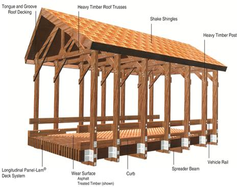 Covered-Bridge-Design-Plans