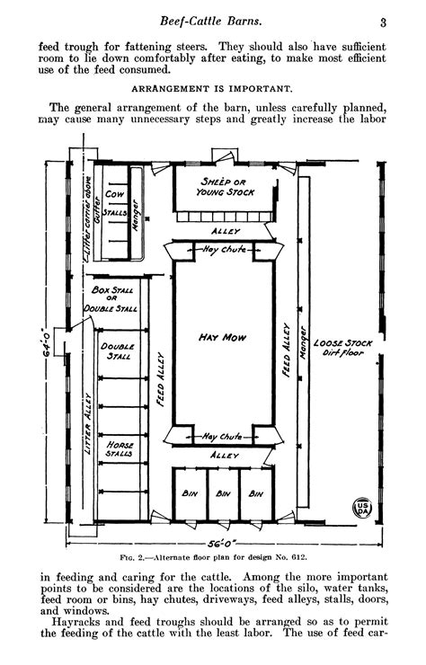 Cow Barn Floor Plans