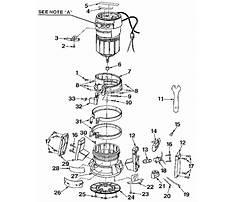 Best Craftsman router parts.aspx