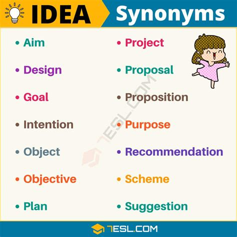 Create Plans Synonyms