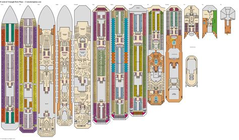 Cruise Ships Plans