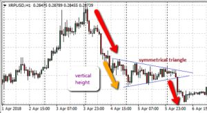 Crypto Day Trading Basics And Dapto Mall Anzac Day Trading Hours