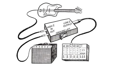 DIY Direct Box Edcor
