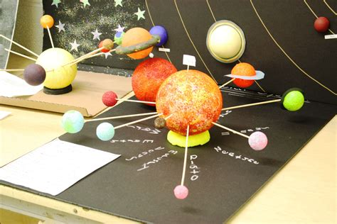 DIY Solar Projects For Science Class