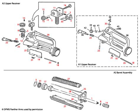Dpms Panther Arms  Upper Receiver  Barrel Assembly .