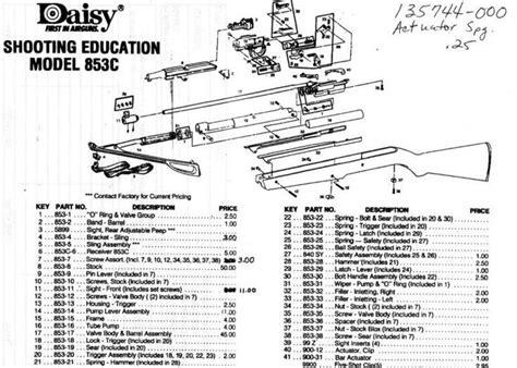 Daisy Air Rifle Parts List And Fx Revolution Air Rifle For Sale