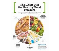 Best Dash diet indian food