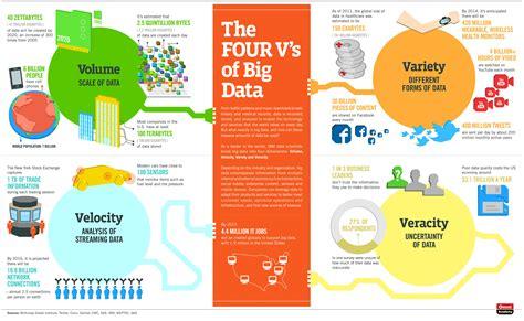 Data Analytics Course In Karachi