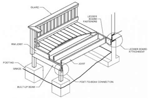 Deck Construction Plans Typical