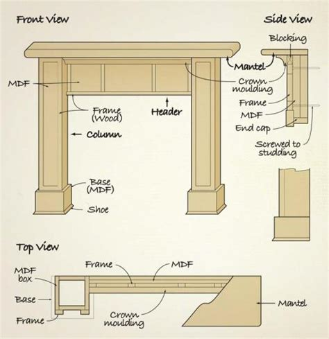 Detailed Fireplace Surround Plans