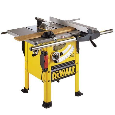 Dewalt-Woodworkers-Table-Saw