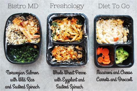 Diet Plan Meals Delivered Uk