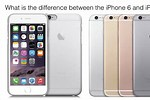 Difference Between iPhone 6 and 6s