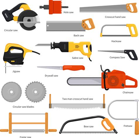 Different-Types-Of-Saws-For-Woodworking