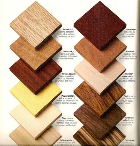 Different-Types-Of-Wood-To-Make-Furniture