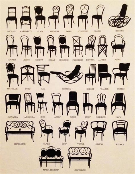 Dining Chair Types And Names
