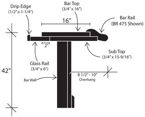 Diy Bar Top Design Demensions
