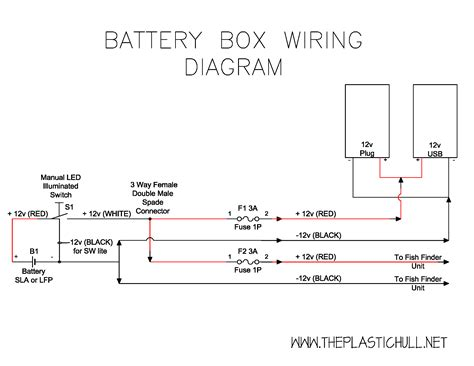 Diy Battery Box Wiring Diagram
