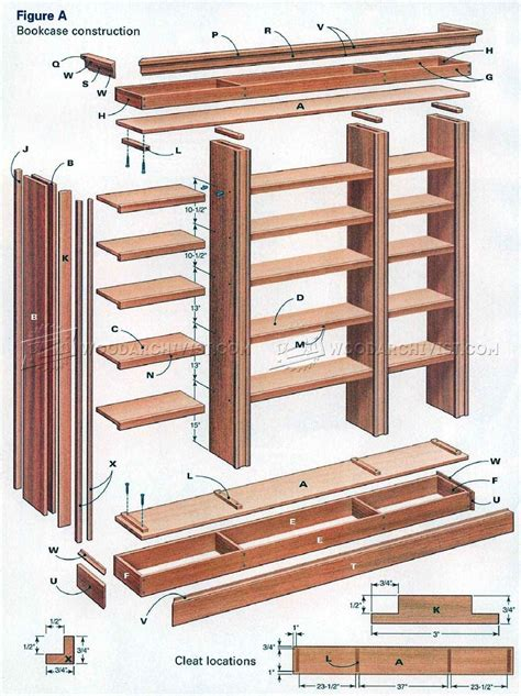 Diy Bookcase Plans Uk