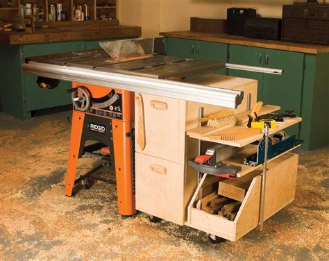 Diy Cabinet For Table Saw