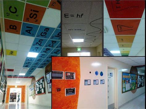 Diy Ceiling Tiles With Periodic Table