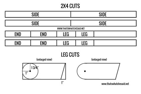Diy Corn Hole Instructions