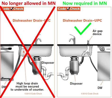Diy Dishwasher Install With Granite Air Gap Or Backflow Prevention