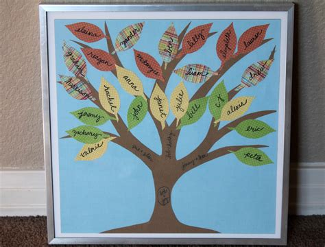 Diy Family Tree Art