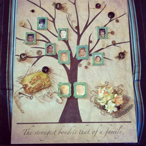 Diy Family Tree Sample
