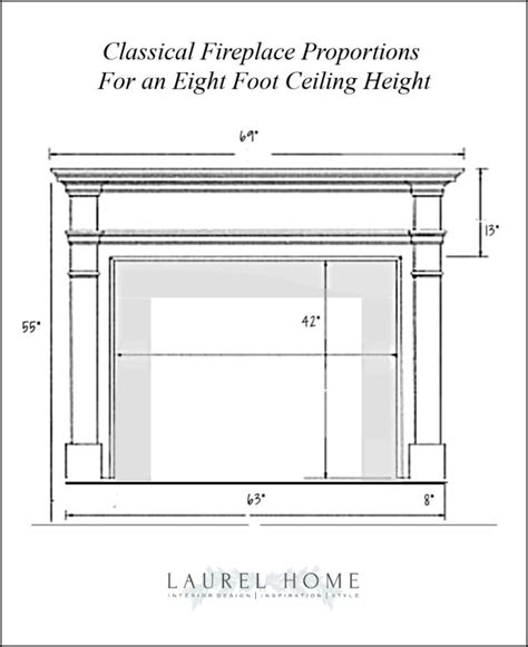Diy Fireplace Mantel Proportions