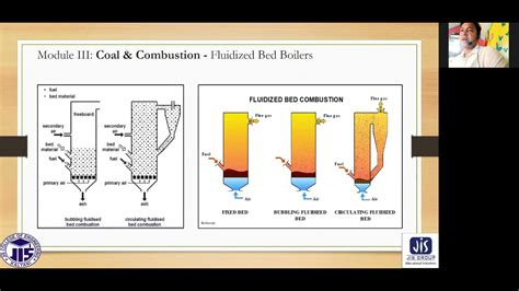 Diy Fluidized Bed Combustion Lecture