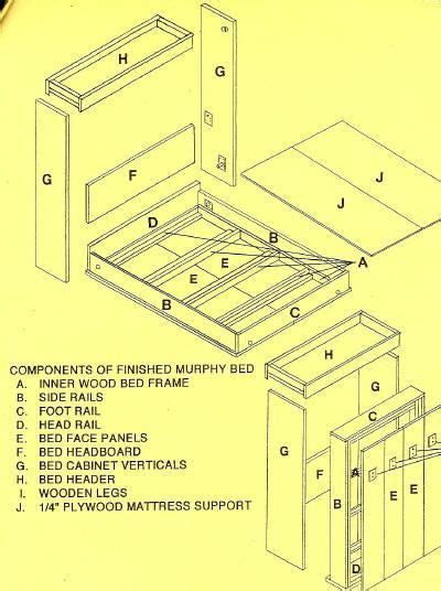 Diy Full Murphy Bed Plan Pdf