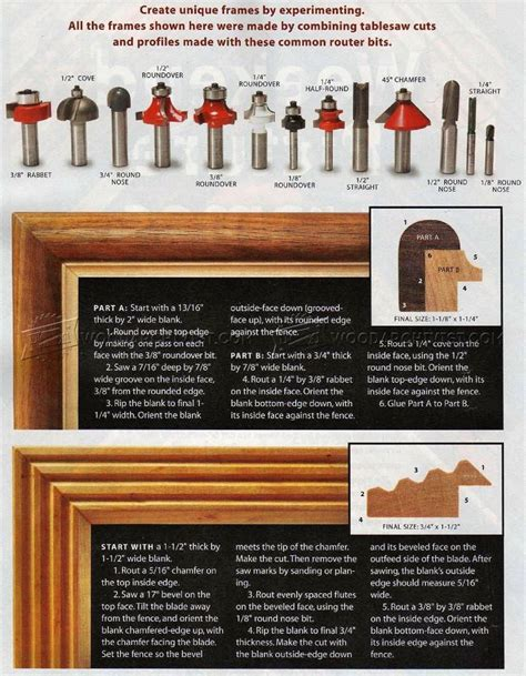 Diy Picture Frame Router Designs