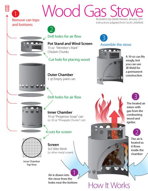 Diy Wood Gas Stove Instructions