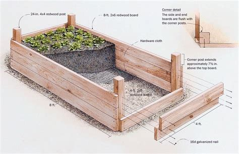 Diy Wooden Grow Bed