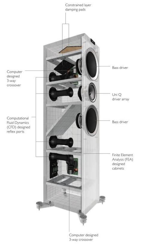 Diy-Bass-Cabinet-Crossover