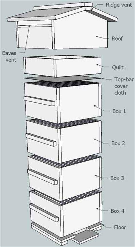 Diy-Beehive-Plans