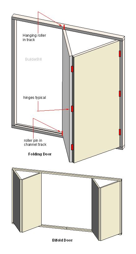 Diy-Bifold-Garage-Door-Plans