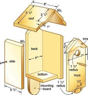 Diy-Birdhouse-Dimensions-Popular-Mechanics