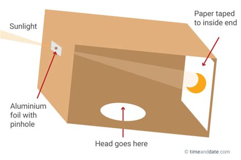 Diy-Box-To-See-Solar-Eclipse