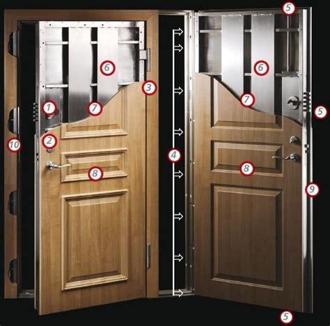 Diy-Bulletproof-Door
