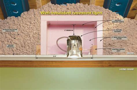 Diy-Can-Light-Insulation-Box