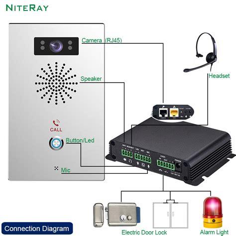 Diy-Door-Video-Intercom-System
